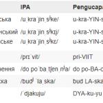 Translate Bahasa Ukraina