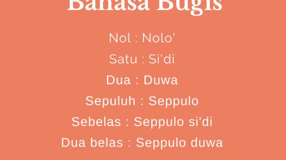 Translate Bahasa Bugis