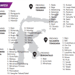 Translate Bahasa Sulawesi