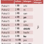 Translate Jepang Indo