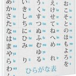 Translate to Hiragana